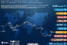 World Cruise, 49 tappe in 32 Paesi